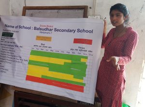 Students in rural Nepal use a scorecard system to show how well their school is doing